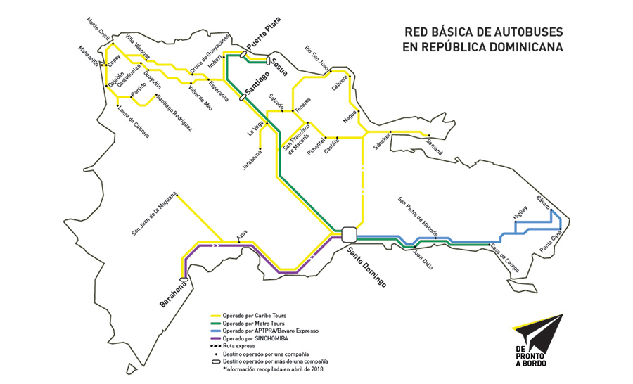 Mapa de transporte público en República Dominicana
