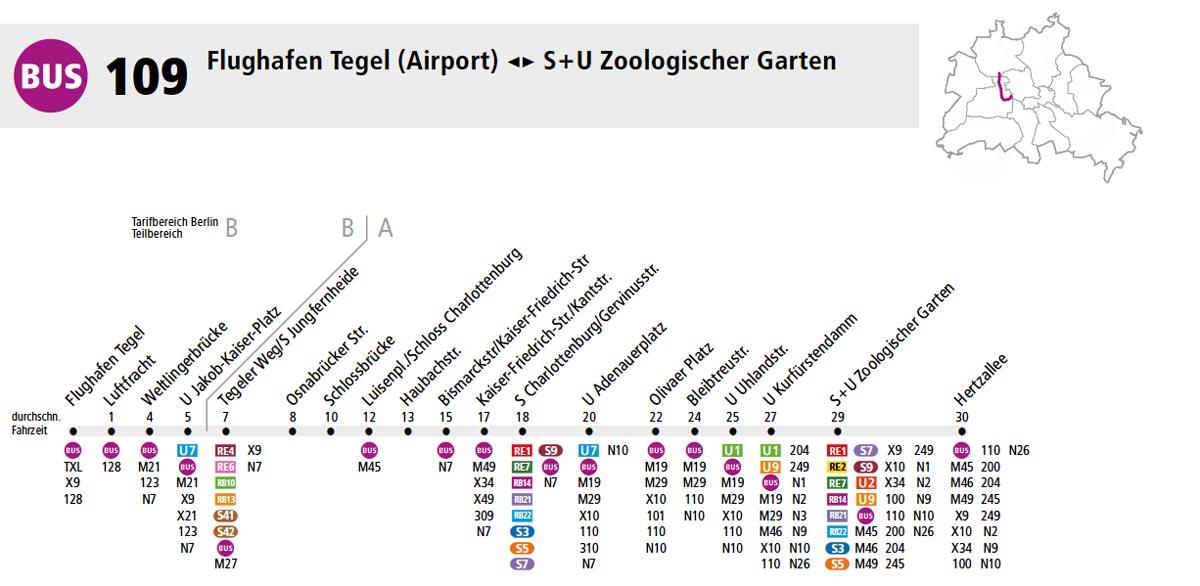 Ruta standard para ir del aeropuerto de Tegel al centro occidental
