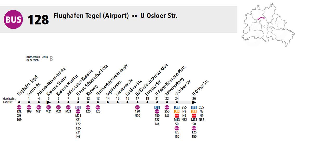 Ruta standard para ir del aeropuerto de Tegel al norte de Berlin
