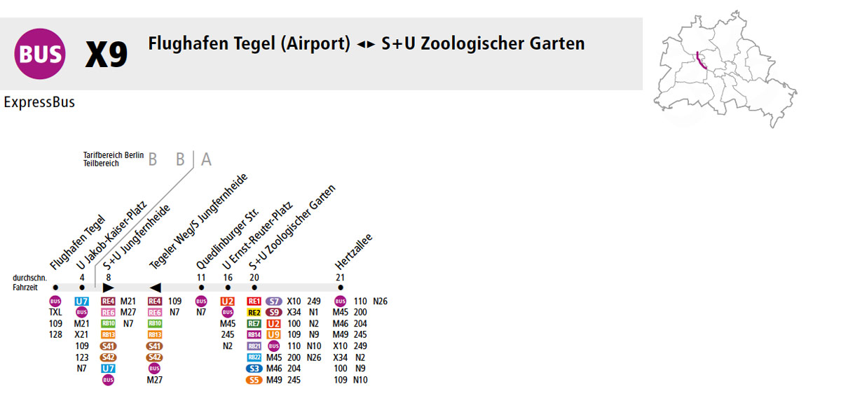 Ruta express para ir de Tegel al centro de Berlin